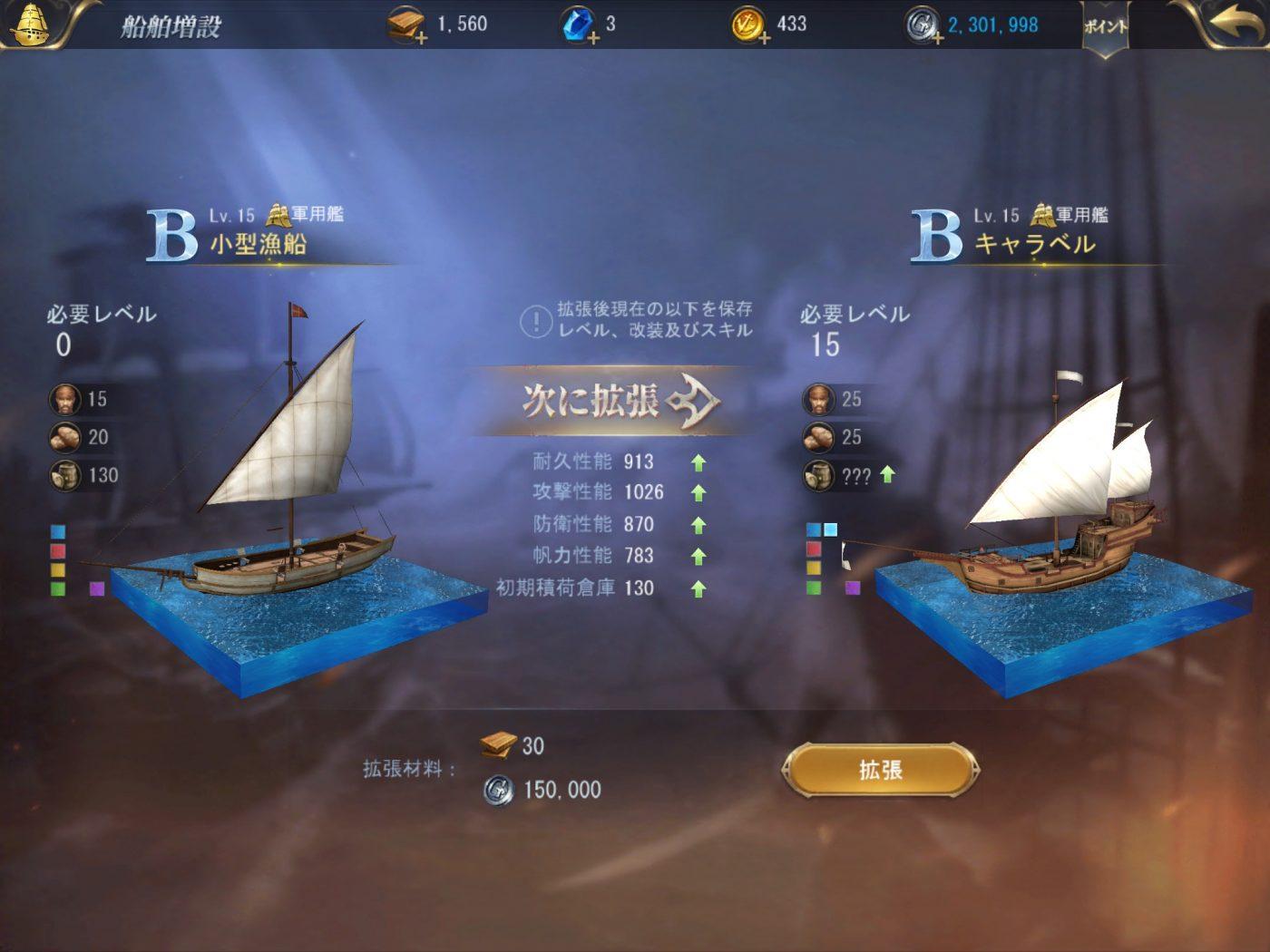 船のグレードアップ